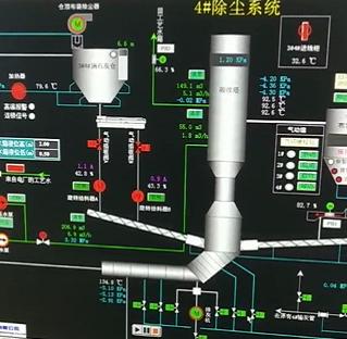 内蒙庆华新型超净CFB半干法脱硫除尘项目一次开车成功
